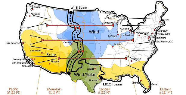 "Details emerge about Department of Energy's ""Super-grid"" renewable study"